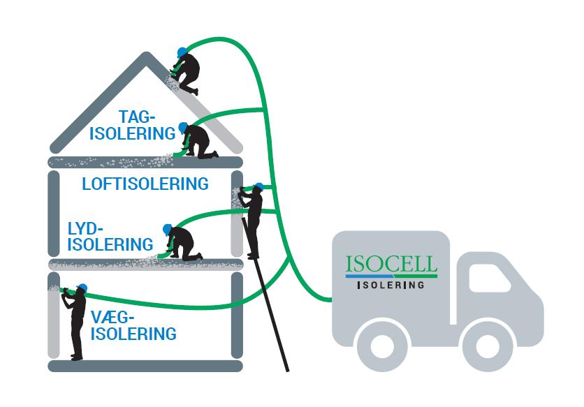 CBI Isolering af etageadskillelse